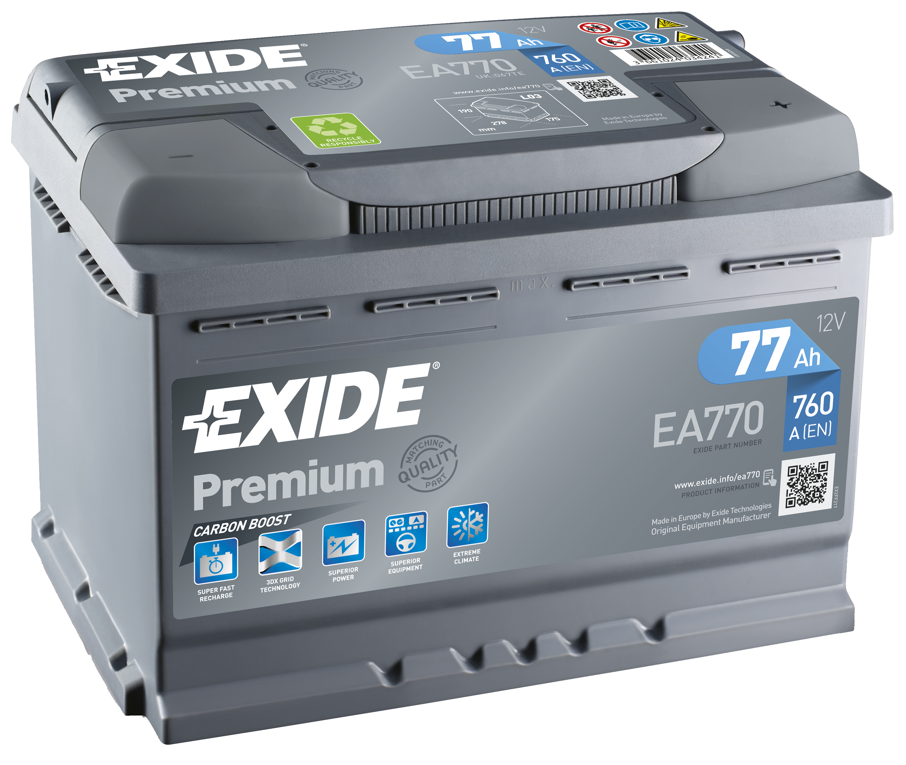 Download this high resolution Automotive Battery High Quality PNG